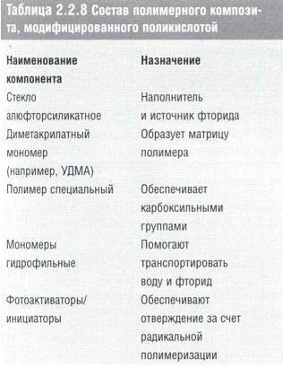 stomatologicheskoe_materialovedenie_table_2.2.8.jpg