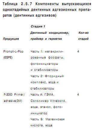 stomatologicheskoe_materialovedenie_table_2.5.7.jpg