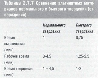 stomatologicheskoe_materialovedenie_table_2.7.7.jpg